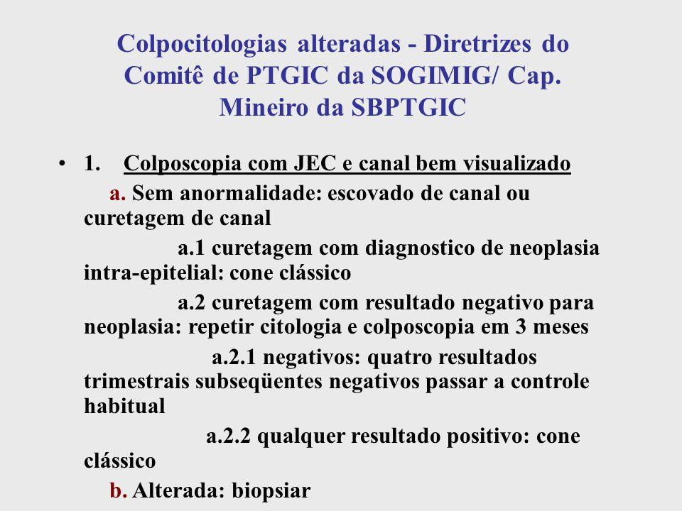 Colpocitologias alteradas - Diretrizes do Comitê de PTGIC da SOGIMIG/ Cap. Mineiro da SBPTGIC 1. Colposcopia com JEC e canal bem visualizado a. Sem an
