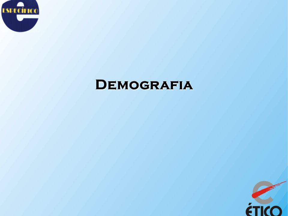 Demografia