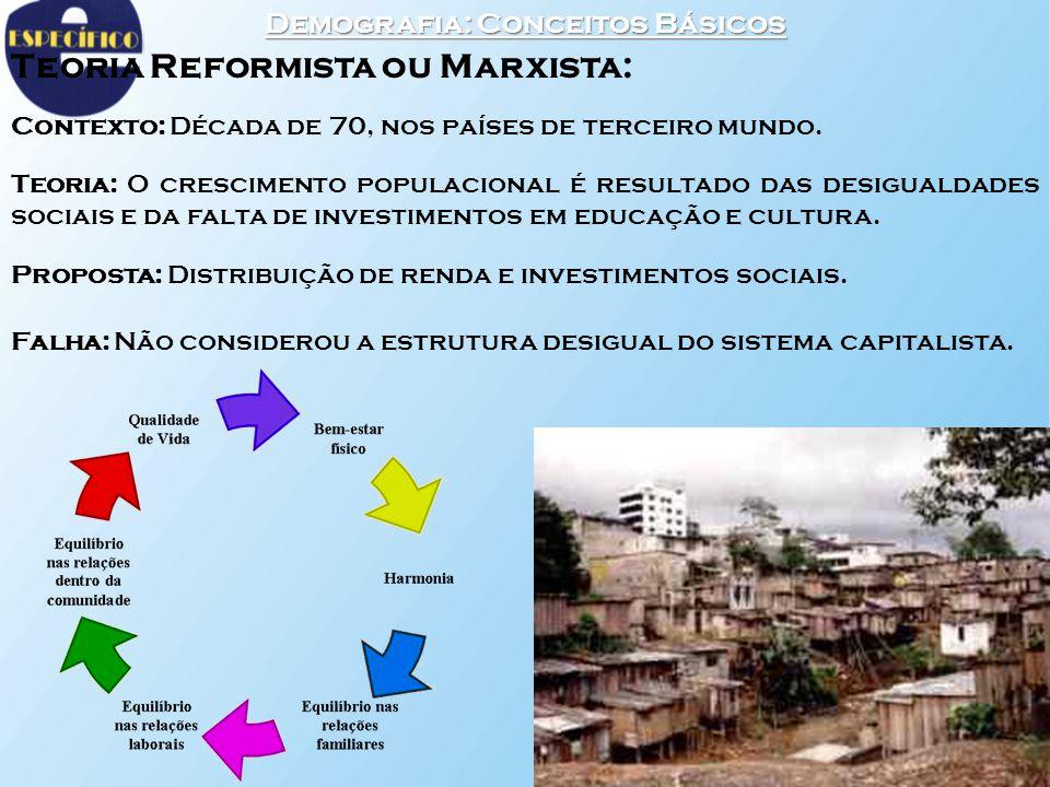 Demografia: Conceitos Básicos Teoria Reformista ou Marxista: Contexto: Década de 70, nos países de terceiro mundo. Teoria: O crescimento populacional