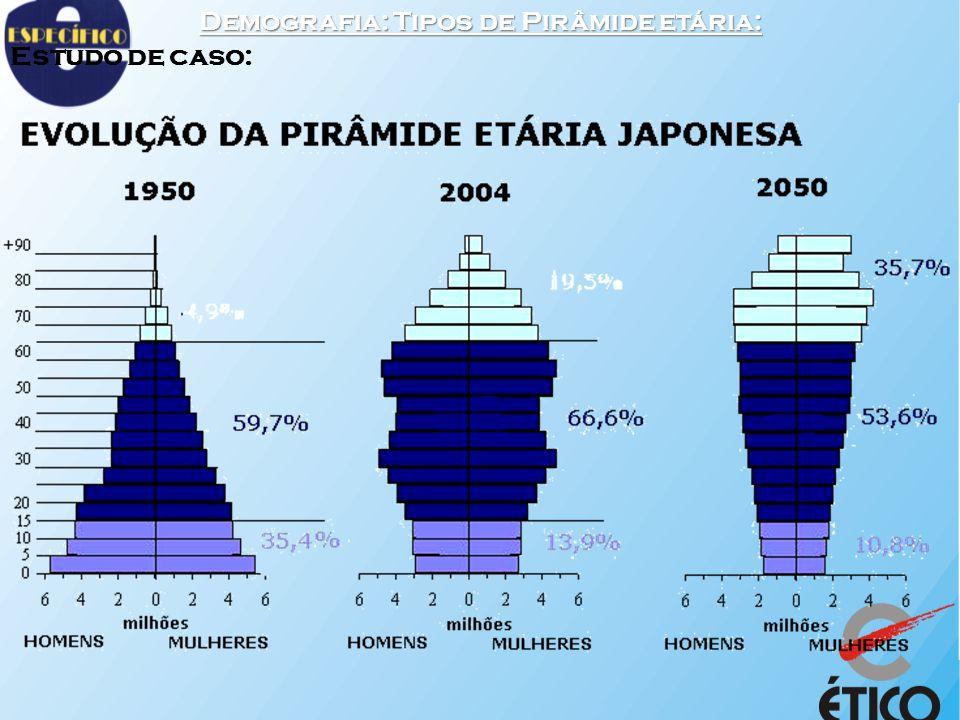 Demografia: Tipos de Pirâmide etária: Estudo de caso: