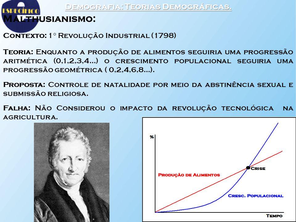Demografia: Teorias Demográficas. Malthusianismo: Contexto: 1° Revolução Industrial (1798) Teoria: Enquanto a produção de alimentos seguiria uma progr