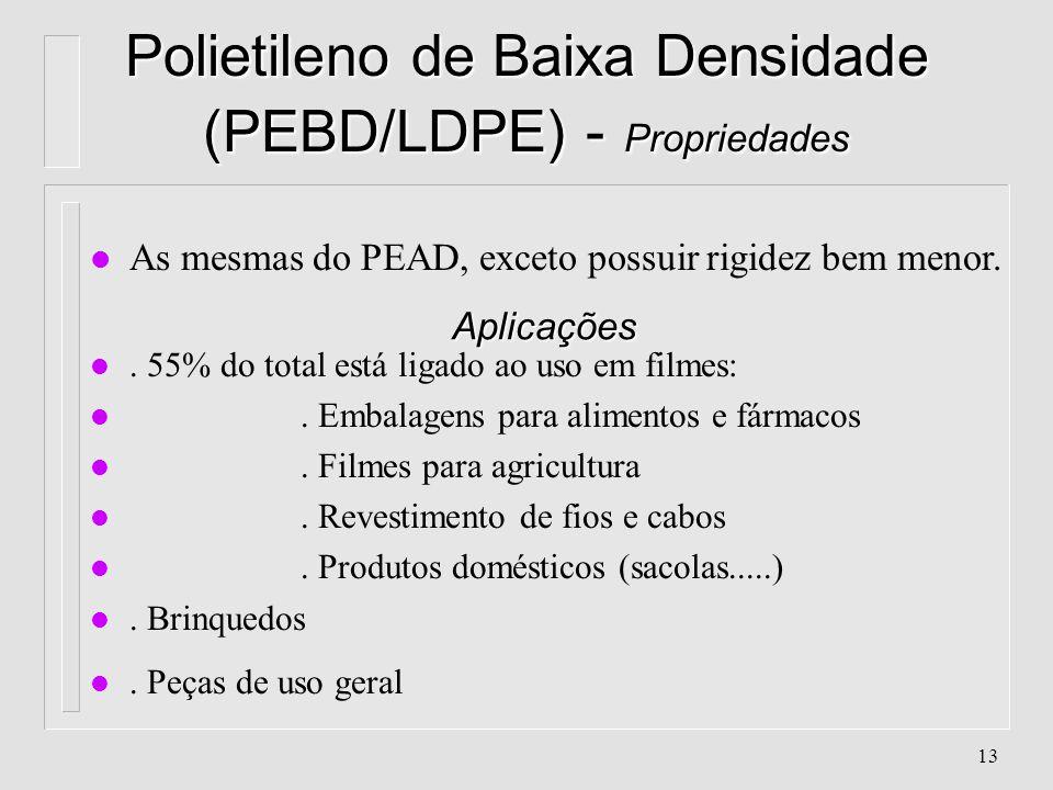 12 Polietileno de Baixa Densidade (PEBD/LDPE) - Características l Aparência: Branco, Translúcido l Classificação: Poliolefina, Vinílico, de Poliadição
