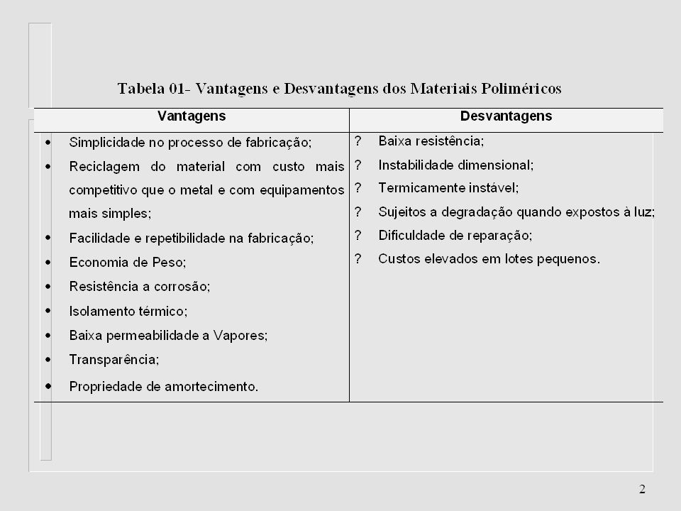 62 Poli(Metacrilato de Metila) (PMMA) - Aplicações