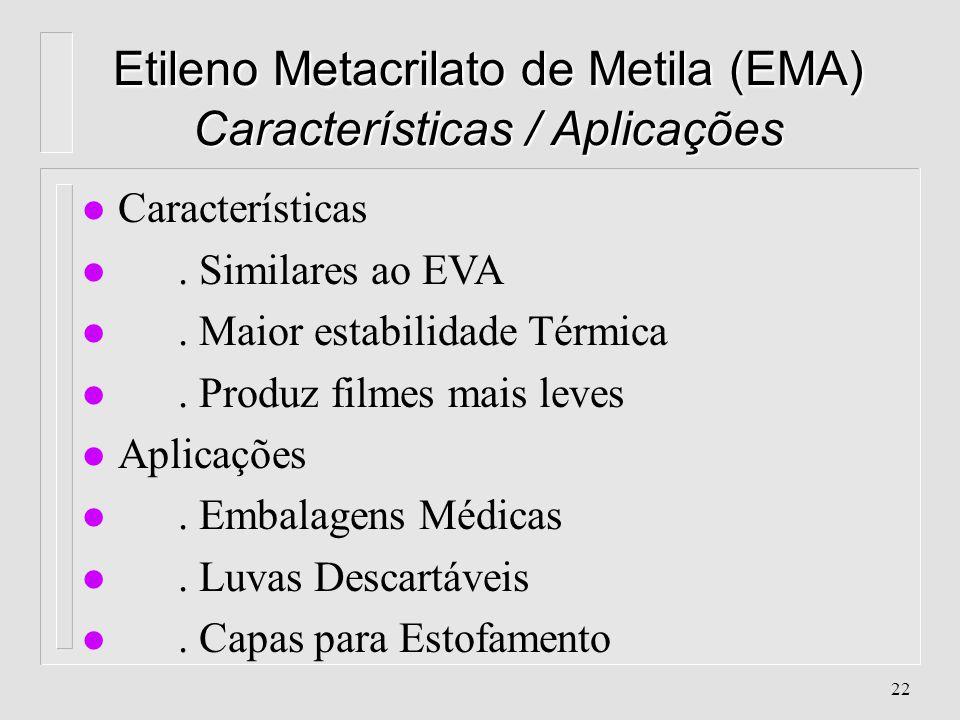 21 Etileno Acetato de Vinila (EVA) Aplicações