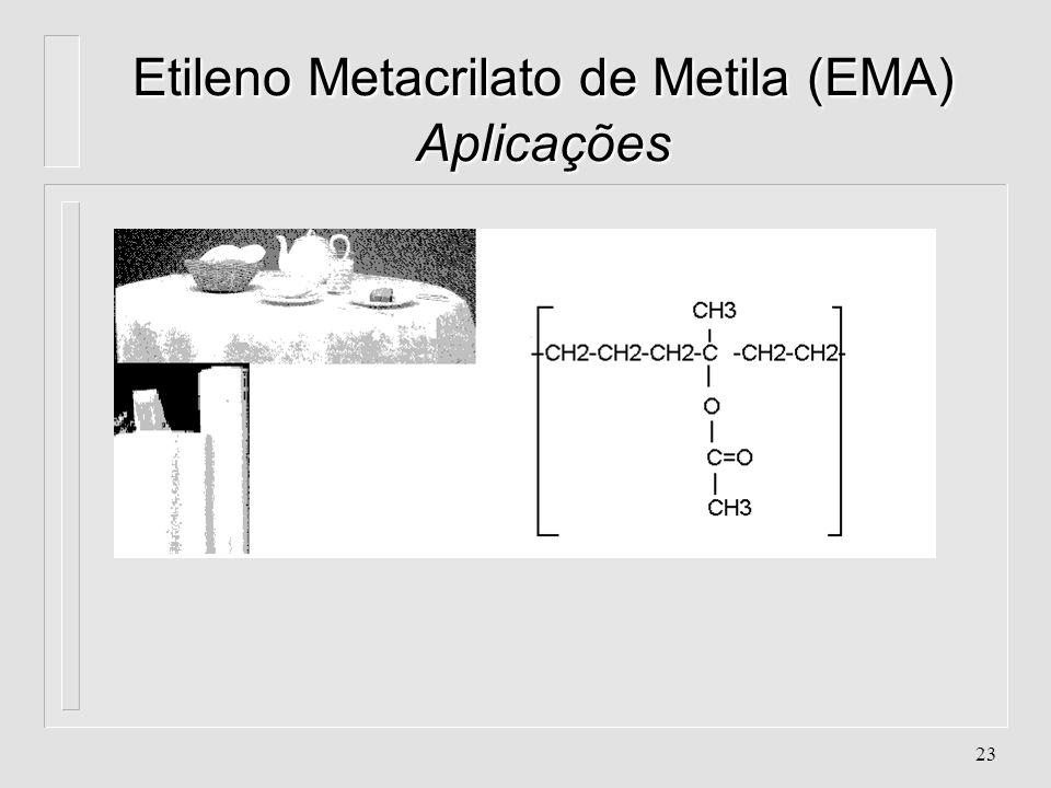 22 Etileno Metacrilato de Metila (EMA) Características / Aplicações l Características l. Similares ao EVA l. Maior estabilidade Térmica l. Produz film