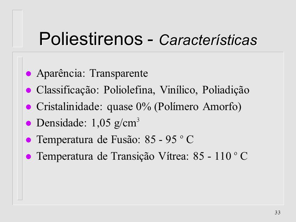 32 Poliestirenos l Poliestireno Cristal (PSC) l Poliestireno Alto Impacto (PSAI) l Poliestireno Expandido (EPS) l Acrilonitrila - Butadieno - Estireno