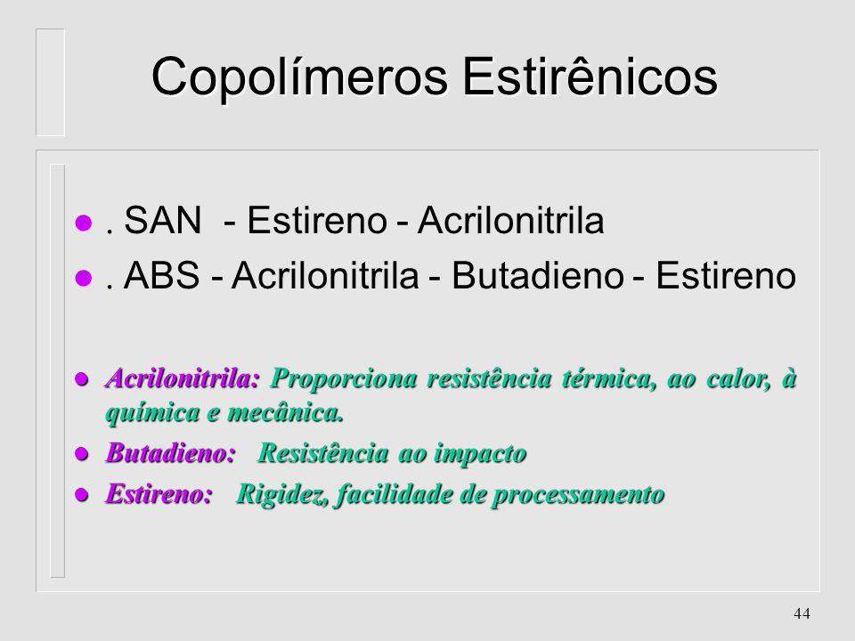 43 Poliestireno Expandido (EPS) Aplicações