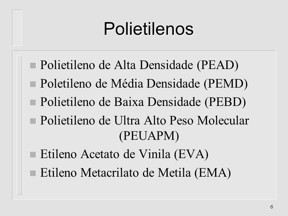 6 Polietilenos n Polietileno de Alta Densidade (PEAD) n Poletileno de Média Densidade (PEMD) n Polietileno de Baixa Densidade (PEBD) n Polietileno de Ultra Alto Peso Molecular (PEUAPM) n Etileno Acetato de Vinila (EVA) n Etileno Metacrilato de Metila (EMA)