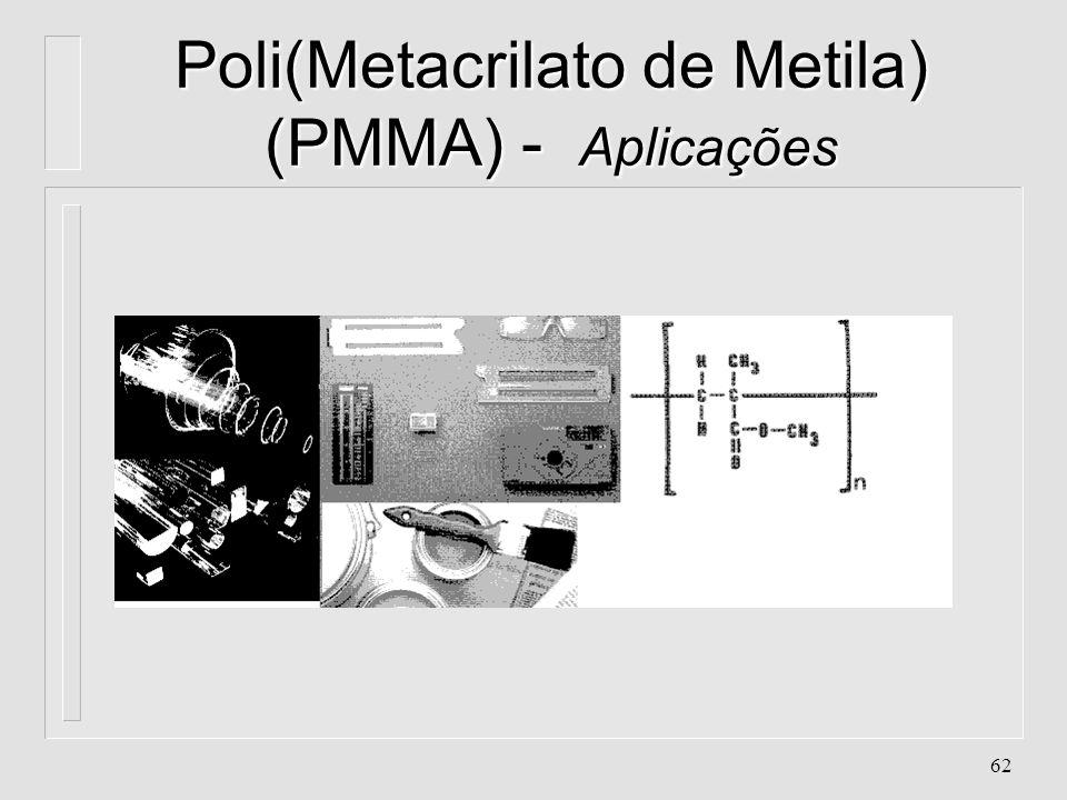61 Poli(Metacrilato de Metila) (PMMA) - Aplicações l. Aparelhos eletroquímicos. Aparelhos médicos l. Artigos escolares. Artigos sanitários l. Emblemas