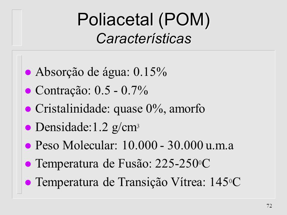 71 Policarbonato (PC) - Aplicações