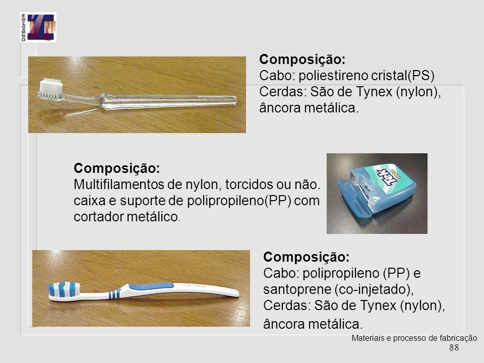 87 Poli(Tereftalato de Butileno) (PBT) - Aplicações