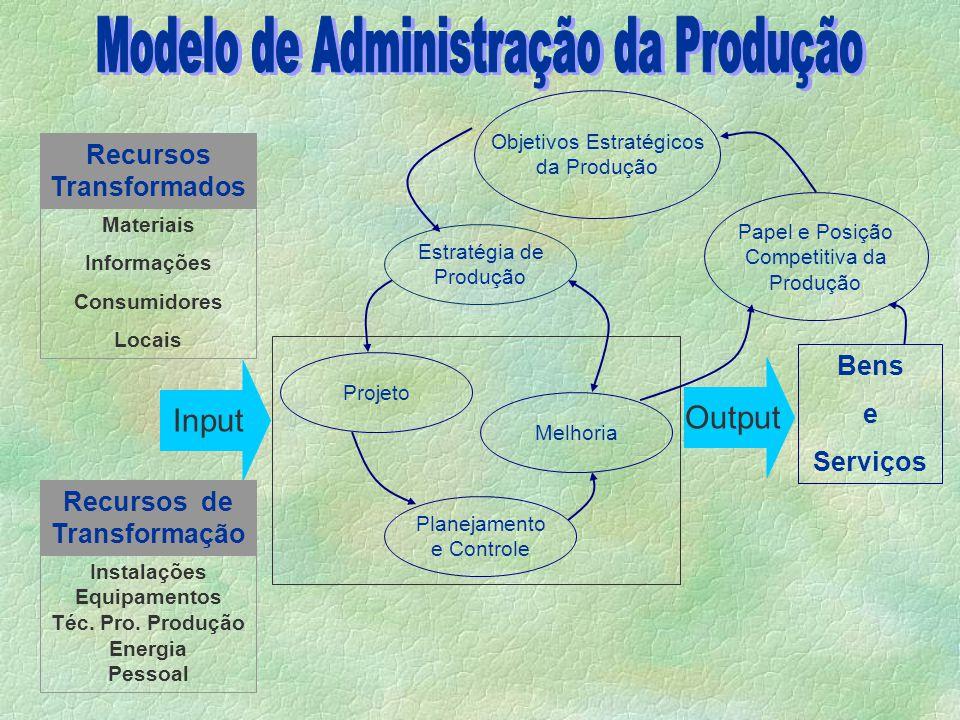 DIRETAS :  Entender os objetivos estratégicos da produção;  Desenvolver uma estratégia de produção para a empresa;  Desenhar produtos, serviços e processos de produção;  Planejar e controlar a produção;  Melhorar o desempenho da produção.