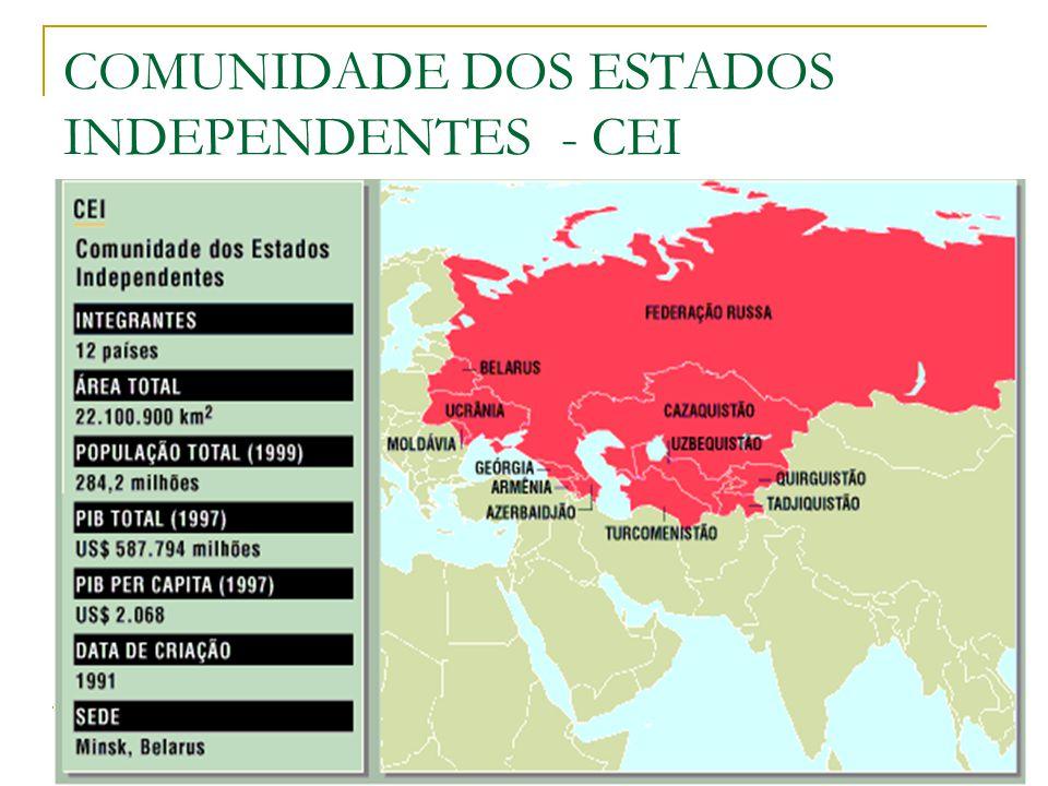 COMUNIDADE DOS ESTADOS INDEPENDENTES - CEI