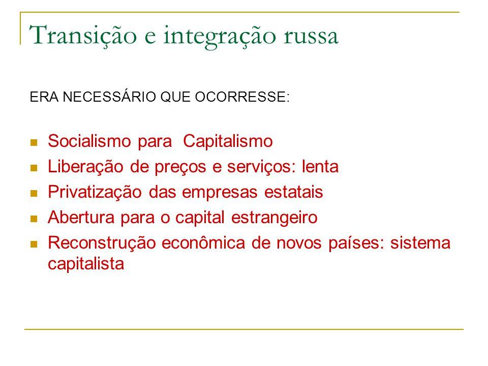 Transição e integração russa ERA NECESSÁRIO QUE OCORRESSE: Socialismo para Capitalismo Liberação de preços e serviços: lenta Privatização das empresas