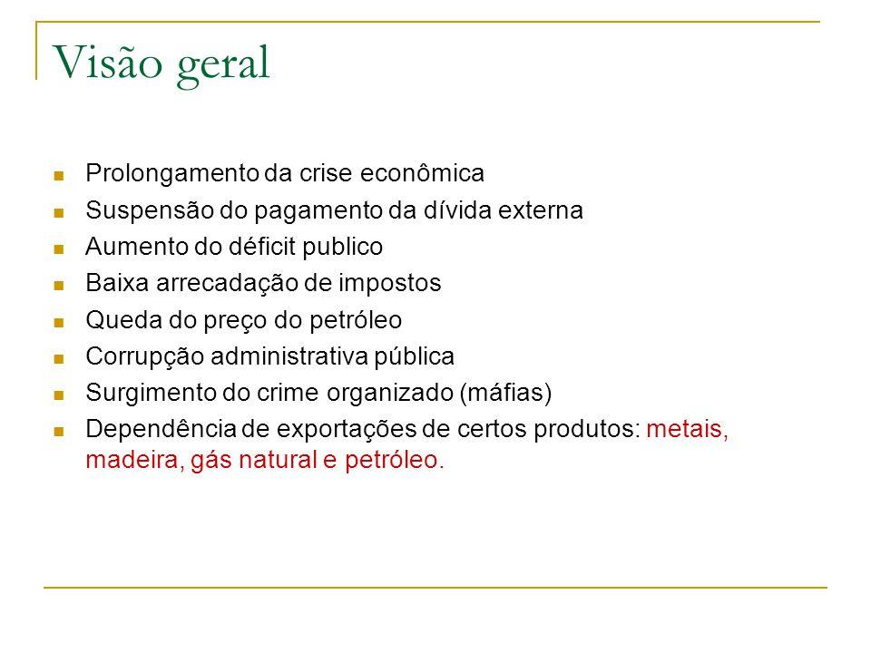 Visão geral Prolongamento da crise econômica Suspensão do pagamento da dívida externa Aumento do déficit publico Baixa arrecadação de impostos Queda d