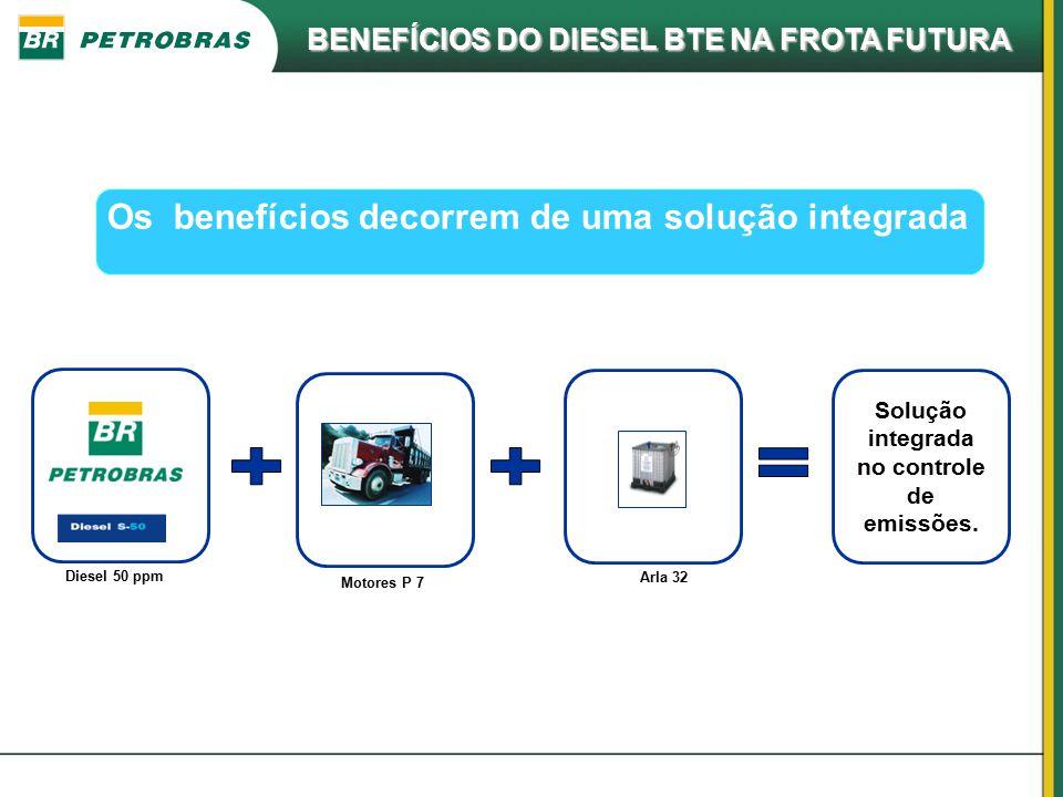 Solução integrada no controle de emissões. Arla 32 Motores P 7 Diesel 50 ppm Os benefícios decorrem de uma solução integrada BENEFÍCIOS DO DIESEL BTE