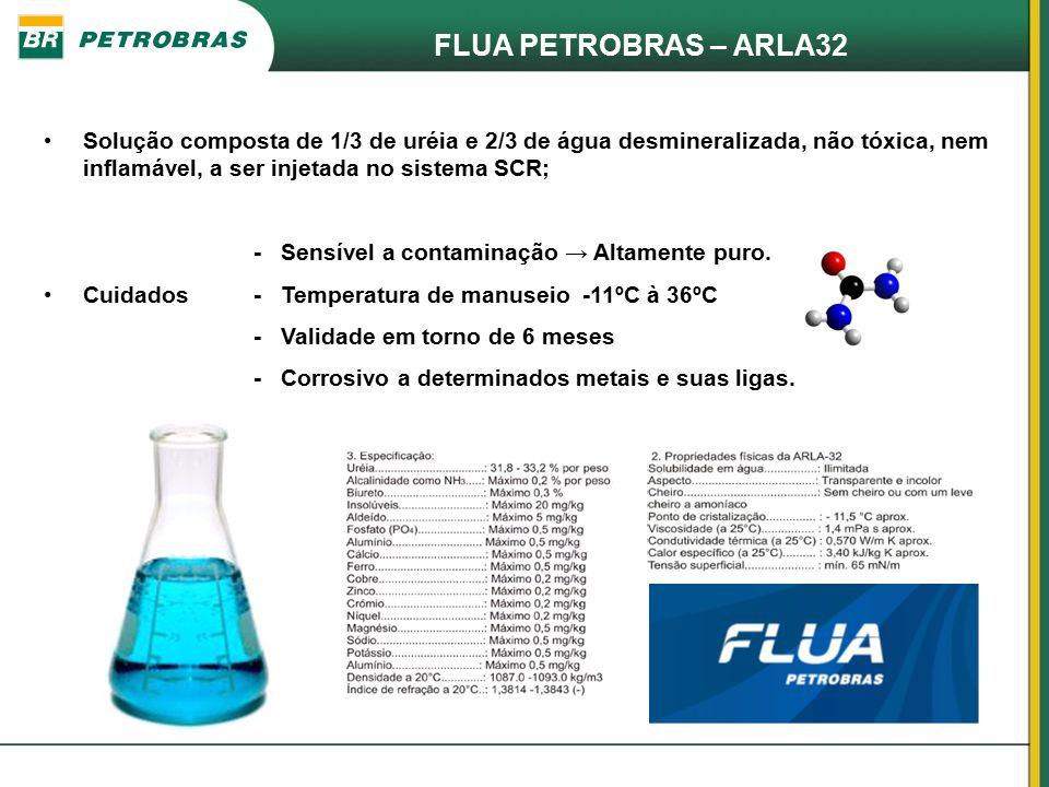 FLUA PETROBRAS – ARLA32 Solução composta de 1/3 de uréia e 2/3 de água desmineralizada, não tóxica, nem inflamável, a ser injetada no sistema SCR; - S