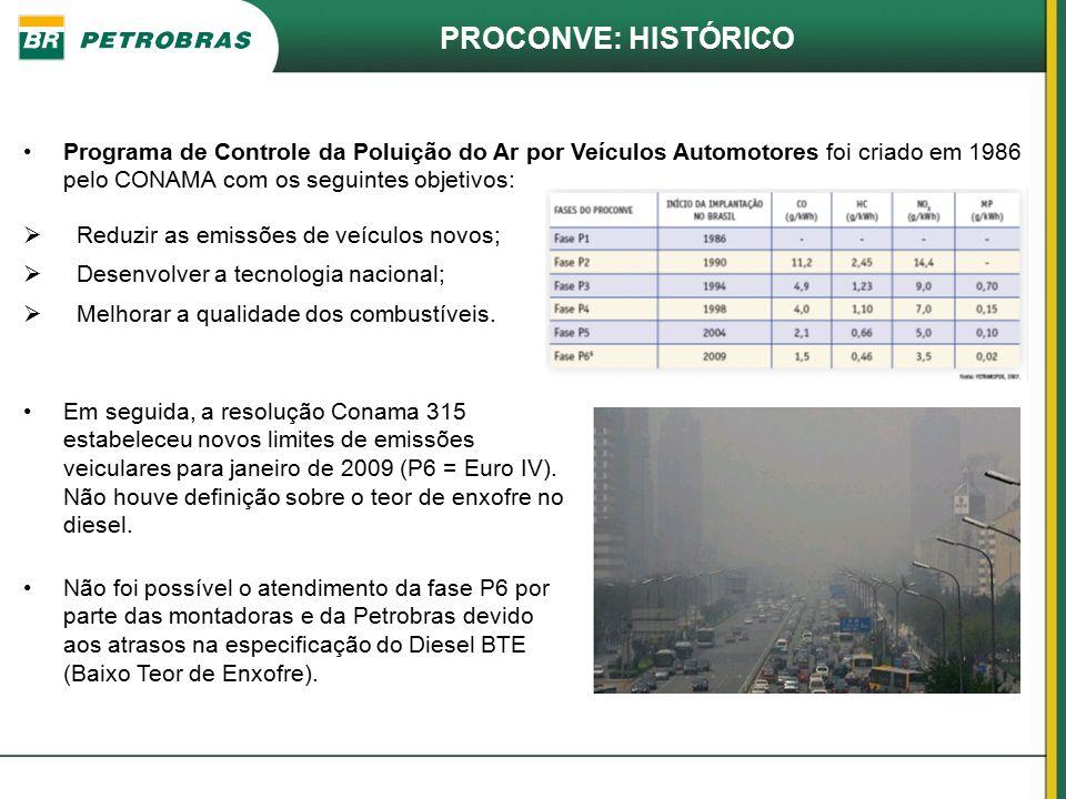 PROCONVE: HISTÓRICO Em seguida, a resolução Conama 315 estabeleceu novos limites de emissões veiculares para janeiro de 2009 (P6 = Euro IV). Não houve