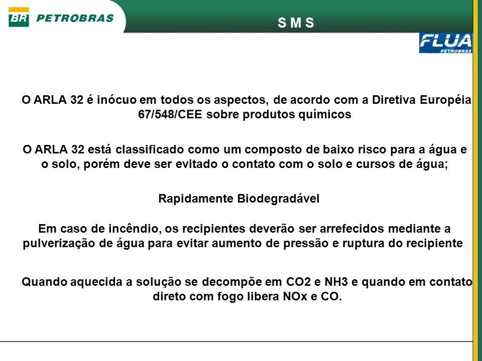 S M S O ARLA 32 é inócuo em todos os aspectos, de acordo com a Diretiva Européia 67/548/CEE sobre produtos químicos O ARLA 32 está classificado como u
