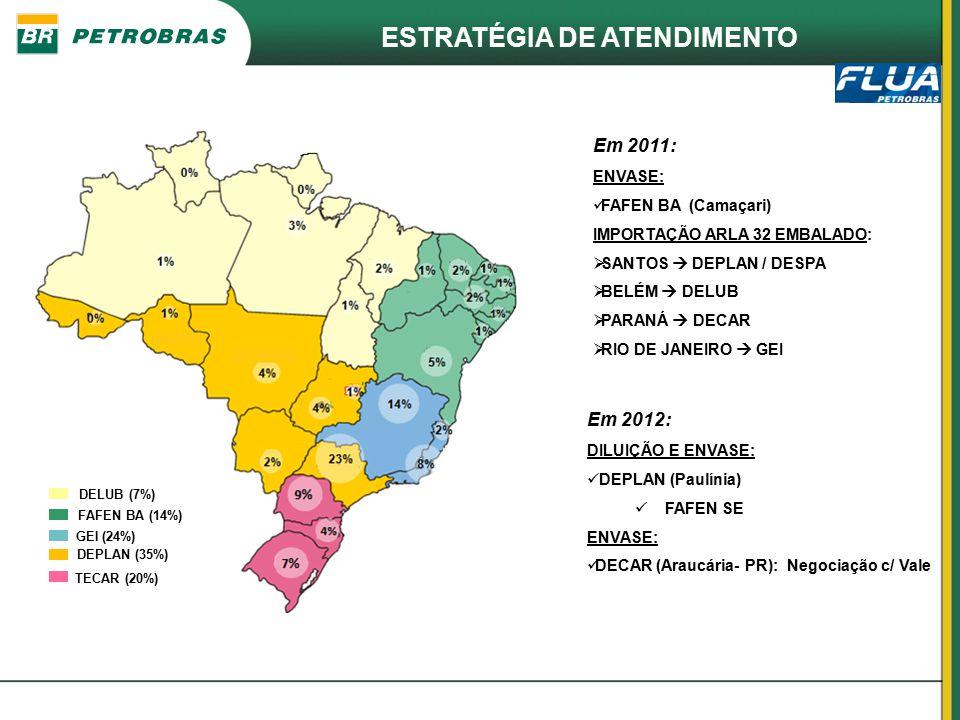 ESTRATÉGIA DE ATENDIMENTO Em 2011: ENVASE: FAFEN BA (Camaçari) IMPORTAÇÃO ARLA 32 EMBALADO:  SANTOS  DEPLAN / DESPA  BELÉM  DELUB  PARANÁ  DECAR