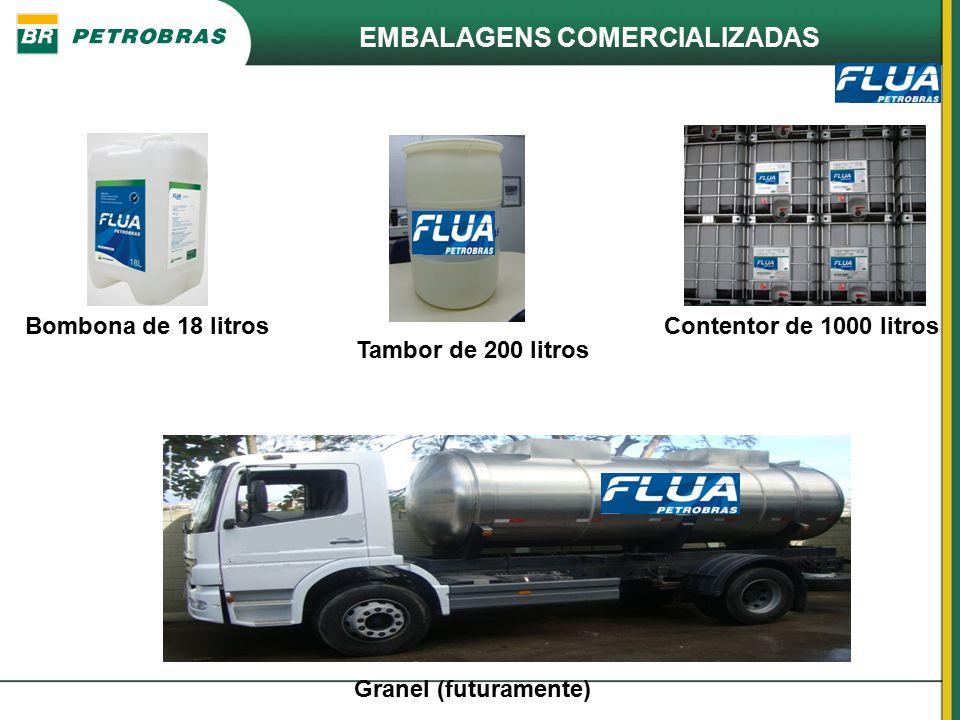 EMBALAGENS COMERCIALIZADAS Bombona de 18 litros Contentor de 1000 litros Tambor de 200 litros Granel (futuramente)