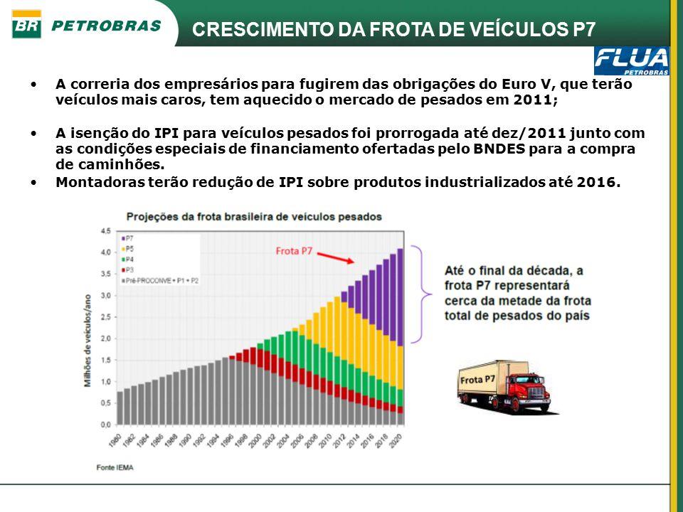 CRESCIMENTO DA FROTA DE VEÍCULOS P7 A correria dos empresários para fugirem das obrigações do Euro V, que terão veículos mais caros, tem aquecido o me