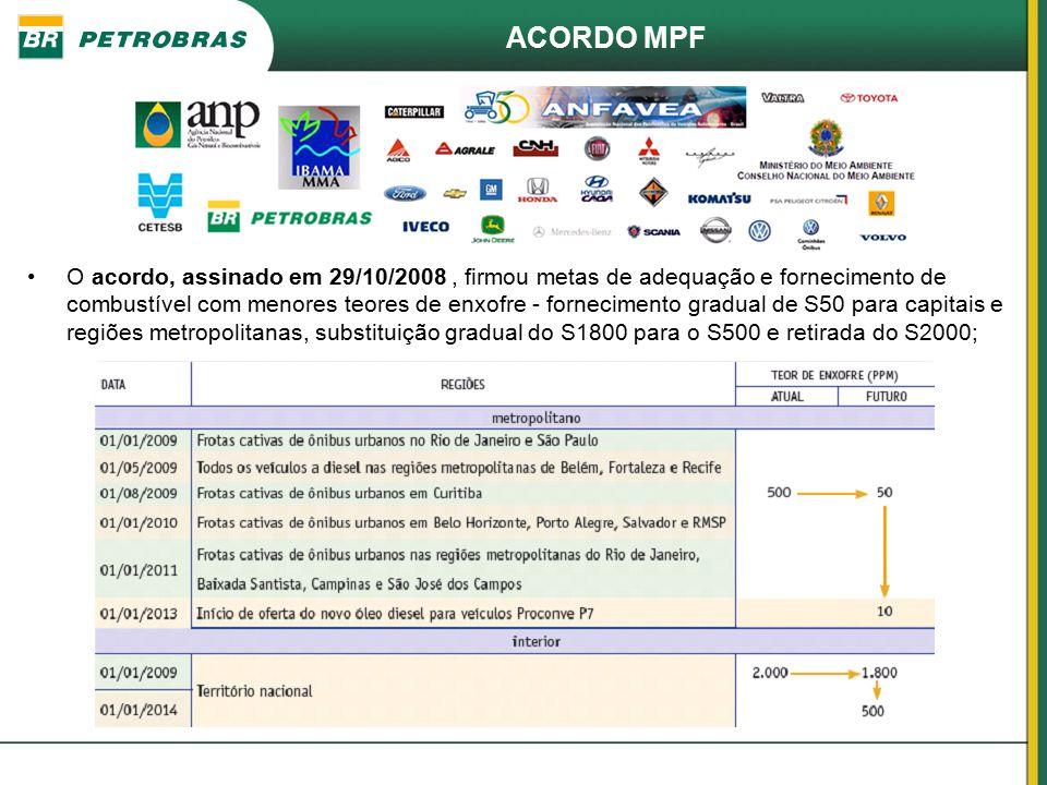 O acordo, assinado em 29/10/2008, firmou metas de adequação e fornecimento de combustível com menores teores de enxofre - fornecimento gradual de S50