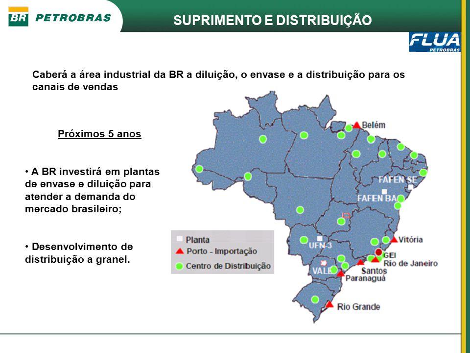 Caberá a área industrial da BR a diluição, o envase e a distribuição para os canais de vendas Próximos 5 anos A BR investirá em plantas de envase e di