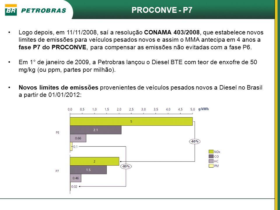 PROCONVE - P7 Logo depois, em 11/11/2008, saí a resolução CONAMA 403/2008, que estabelece novos limites de emissões para veículos pesados novos e assi