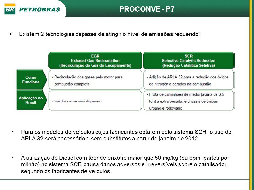 PROCONVE - P7 Existem 2 tecnologias capazes de atingir o nível de emissões requerido; Para os modelos de veículos cujos fabricantes optarem pelo siste