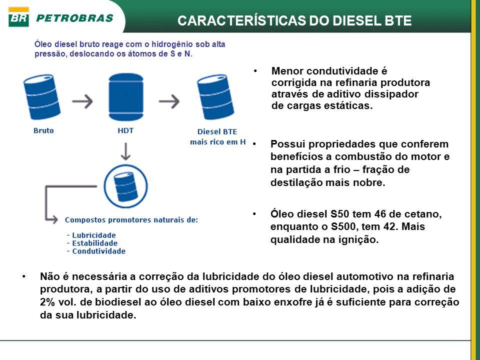 CARACTERÍSTICAS DO DIESEL BTE Possui propriedades que conferem benefícios a combustão do motor e na partida a frio – fração de destilação mais nobre.