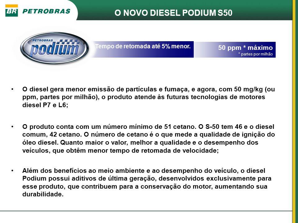 O NOVO DIESEL PODIUM S50 O diesel gera menor emissão de partículas e fumaça, e agora, com 50 mg/kg (ou ppm, partes por milhão), o produto atende às fu