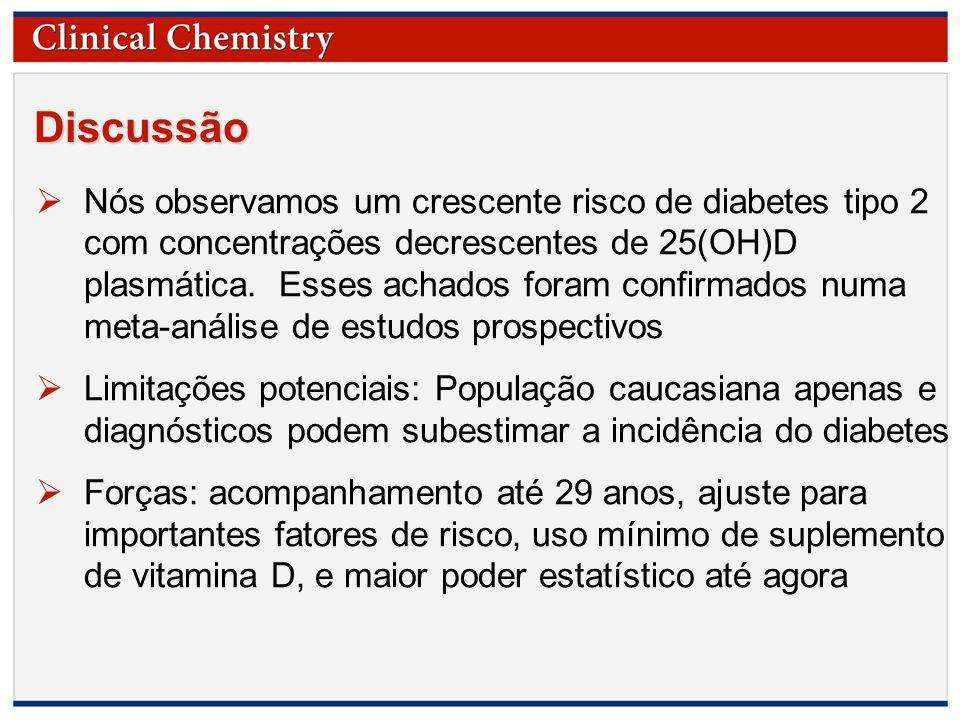 © Copyright 2009 by the American Association for Clinical Chemistry Discussão  Nós observamos um crescente risco de diabetes tipo 2 com concentrações decrescentes de 25(OH)D plasmática.