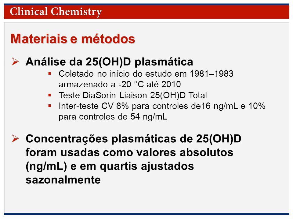 © Copyright 2009 by the American Association for Clinical Chemistry Materiais e métodos  Análise da 25(OH)D plasmática  Coletado no início do estudo em 1981–1983 armazenado a -20 °C até 2010  Teste DiaSorin Liaison 25(OH)D Total  Inter-teste CV 8% para controles de16 ng/mL e 10% para controles de 54 ng/mL  Concentrações plasmáticas de 25(OH)D foram usadas como valores absolutos (ng/mL) e em quartis ajustados sazonalmente