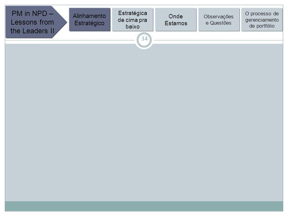 34 PM in NPD – Lessons from the Leaders II Alinhamento Estratégico Estratégica de cima pra baixo Onde Estamos Observações e Questões O processo de gerenciamento de portfólio