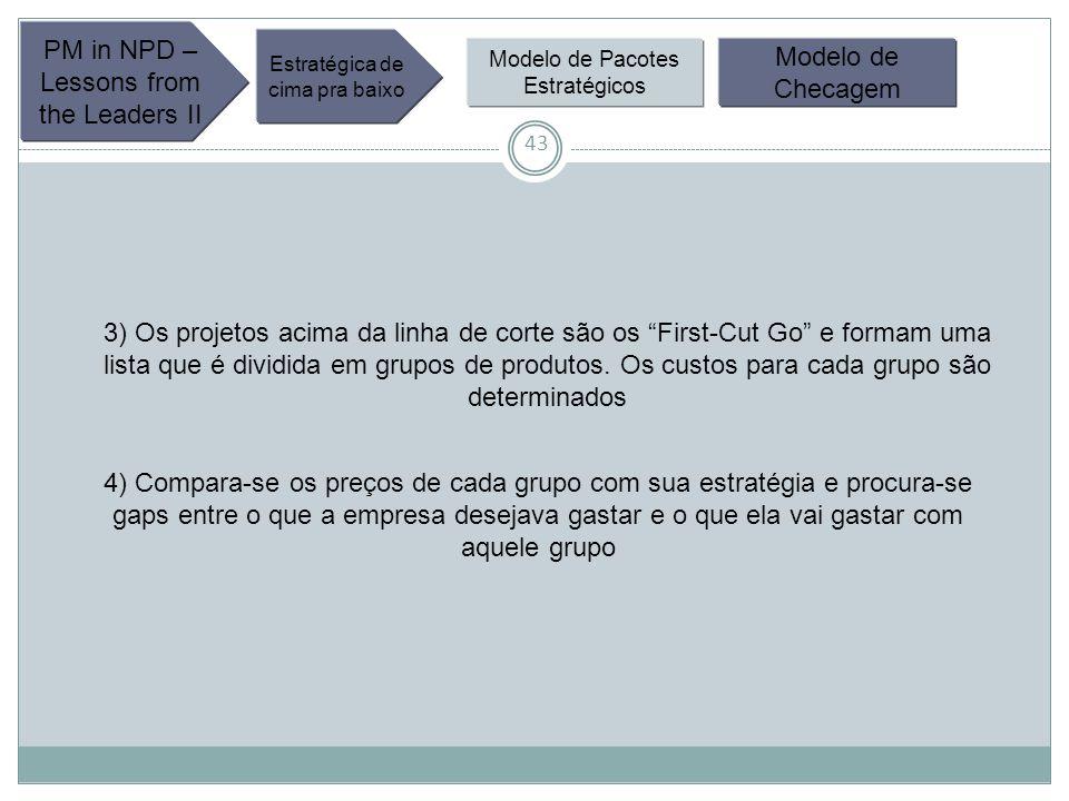 43 PM in NPD – Lessons from the Leaders II Estratégica de cima pra baixo Modelo de Pacotes Estratégicos Modelo de Checagem 3) Os projetos acima da linha de corte são os First-Cut Go e formam uma lista que é dividida em grupos de produtos.