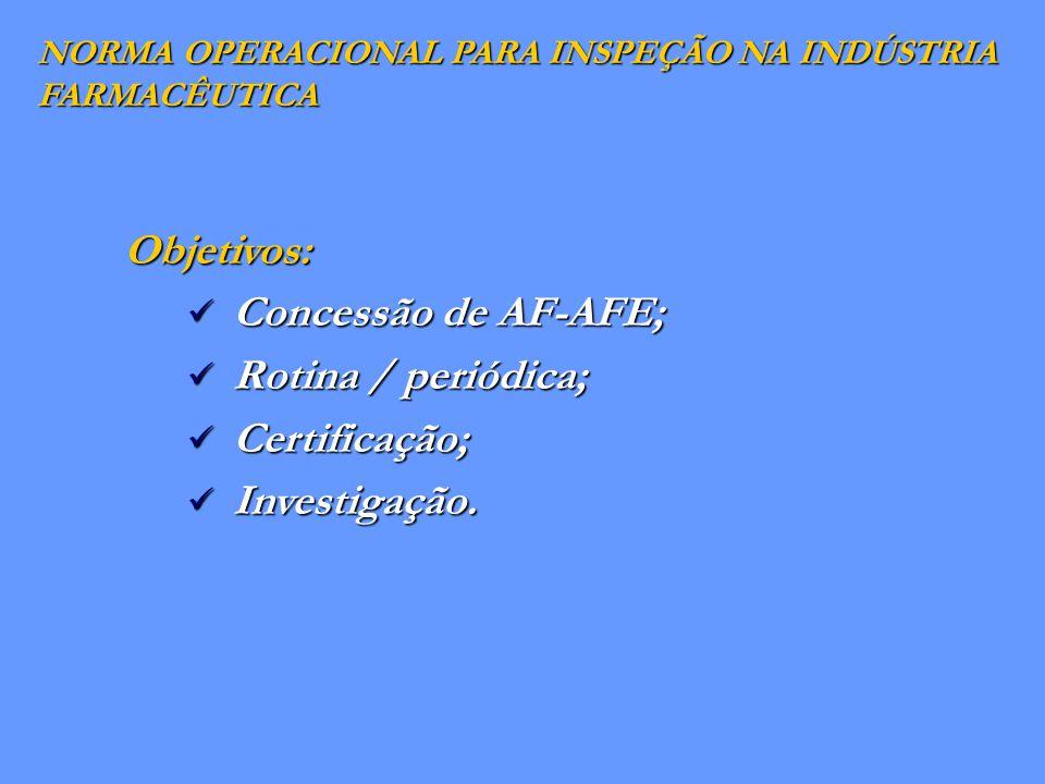 NORMA OPERACIONAL PARA INSPEÇÃO NA INDÚSTRIA FARMACÊUTICA Objetivos: Concessão de AF-AFE; Concessão de AF-AFE; Rotina / periódica; Rotina / periódica; Certificação; Certificação; Investigação.