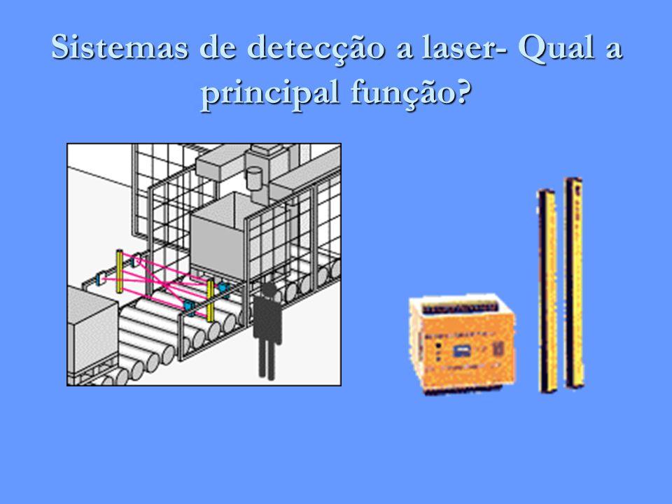 Sistemas de detecção a laser- Qual a principal função?