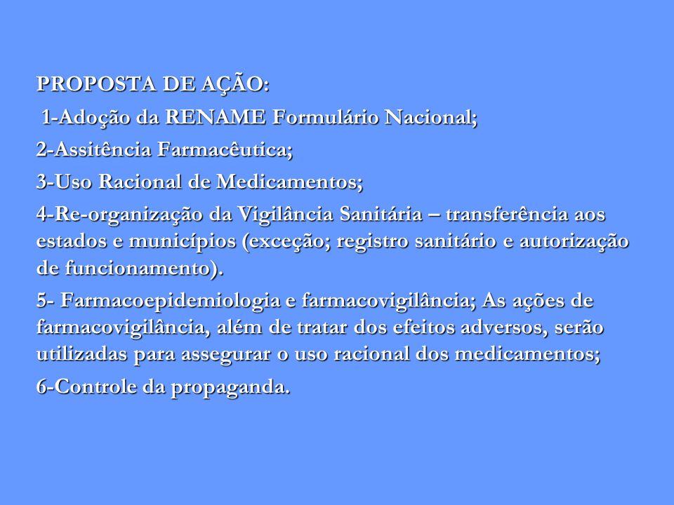 PROPOSTA DE AÇÃO: 1-Adoção da RENAME Formulário Nacional; 1-Adoção da RENAME Formulário Nacional; 2-Assitência Farmacêutica; 3-Uso Racional de Medicam