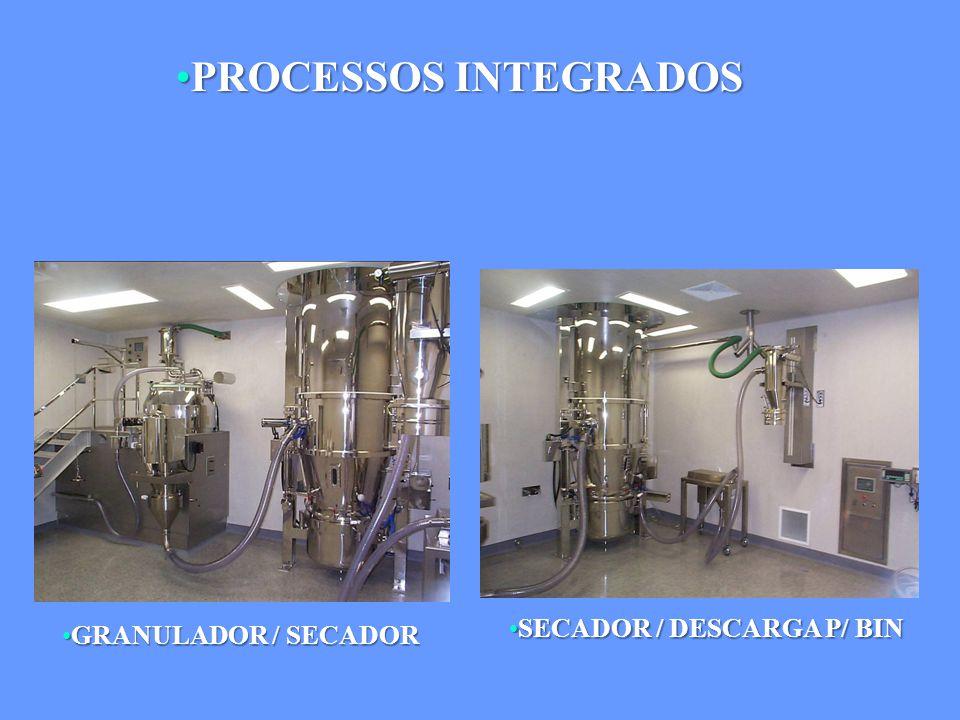PROCESSOS INTEGRADOSPROCESSOS INTEGRADOS GRANULADOR / SECADORGRANULADOR / SECADOR SECADOR / DESCARGA P/ BINSECADOR / DESCARGA P/ BIN