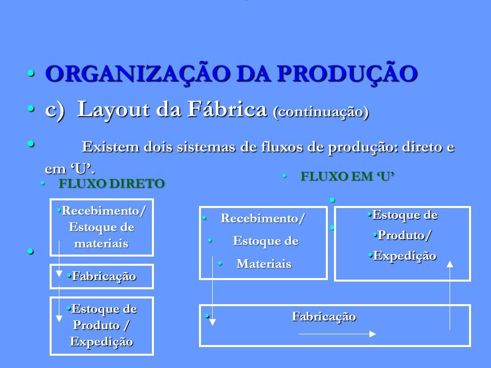 ORGANIZAÇÃO DA PRODUÇÃOORGANIZAÇÃO DA PRODUÇÃO c) Layout da Fábrica (continuação)c) Layout da Fábrica (continuação) Existem dois sistemas de fluxos de produção: direto e em 'U'.