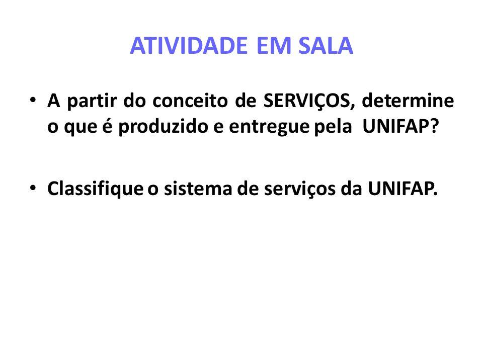 ATIVIDADE EM SALA A partir do conceito de SERVIÇOS, determine o que é produzido e entregue pela UNIFAP? Classifique o sistema de serviços da UNIFAP.