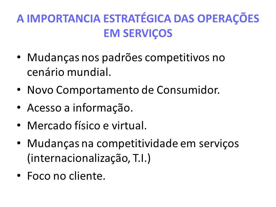 A IMPORTANCIA ESTRATÉGICA DAS OPERAÇÕES EM SERVIÇOS Mudanças nos padrões competitivos no cenário mundial.