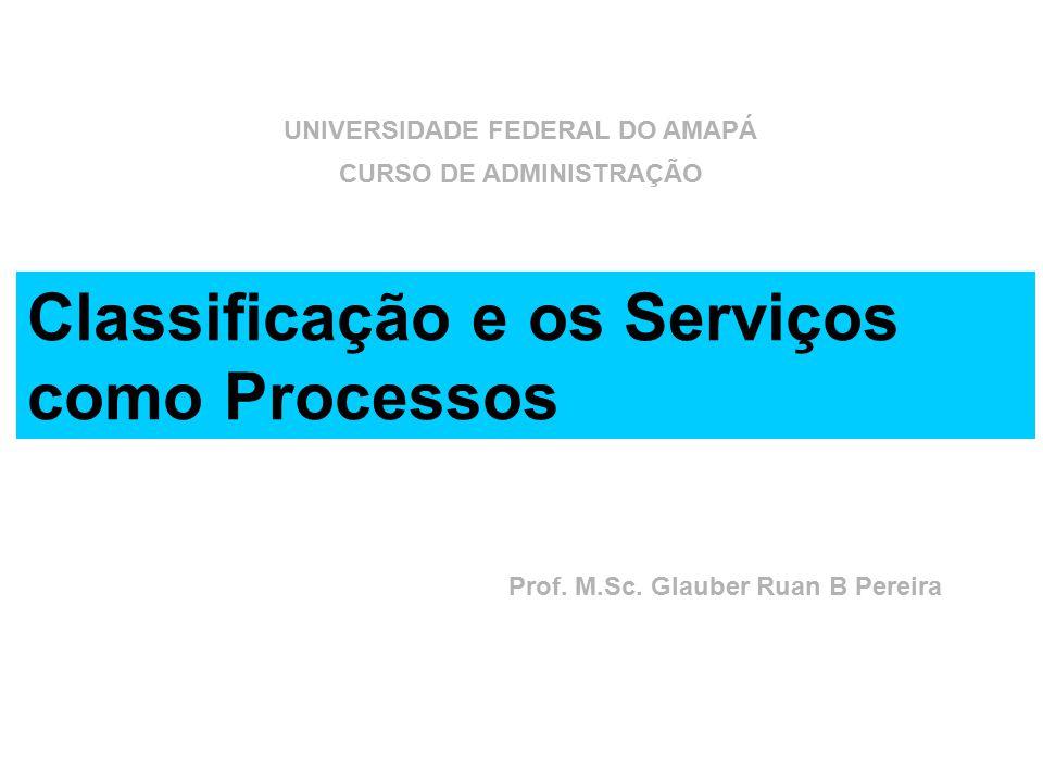 Classificação e os Serviços como Processos Prof. M.Sc. Glauber Ruan B Pereira UNIVERSIDADE FEDERAL DO AMAPÁ CURSO DE ADMINISTRAÇÃO