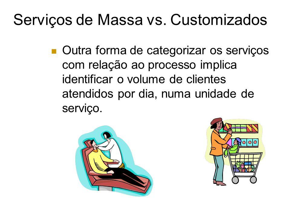 Outra forma de categorizar os serviços com relação ao processo implica identificar o volume de clientes atendidos por dia, numa unidade de serviço. Se