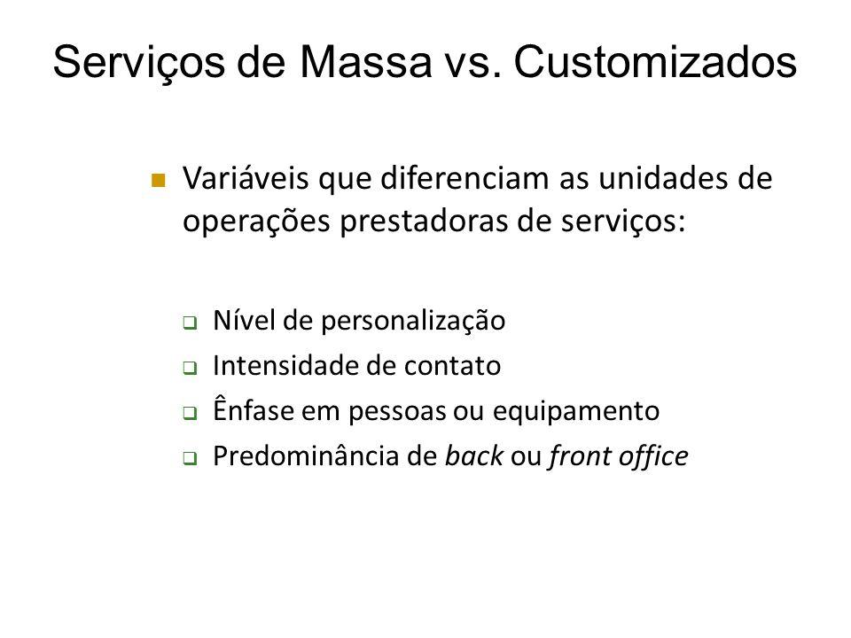 Variáveis que diferenciam as unidades de operações prestadoras de serviços:  Nível de personalização  Intensidade de contato  Ênfase em pessoas ou equipamento  Predominância de back ou front office Serviços de Massa vs.