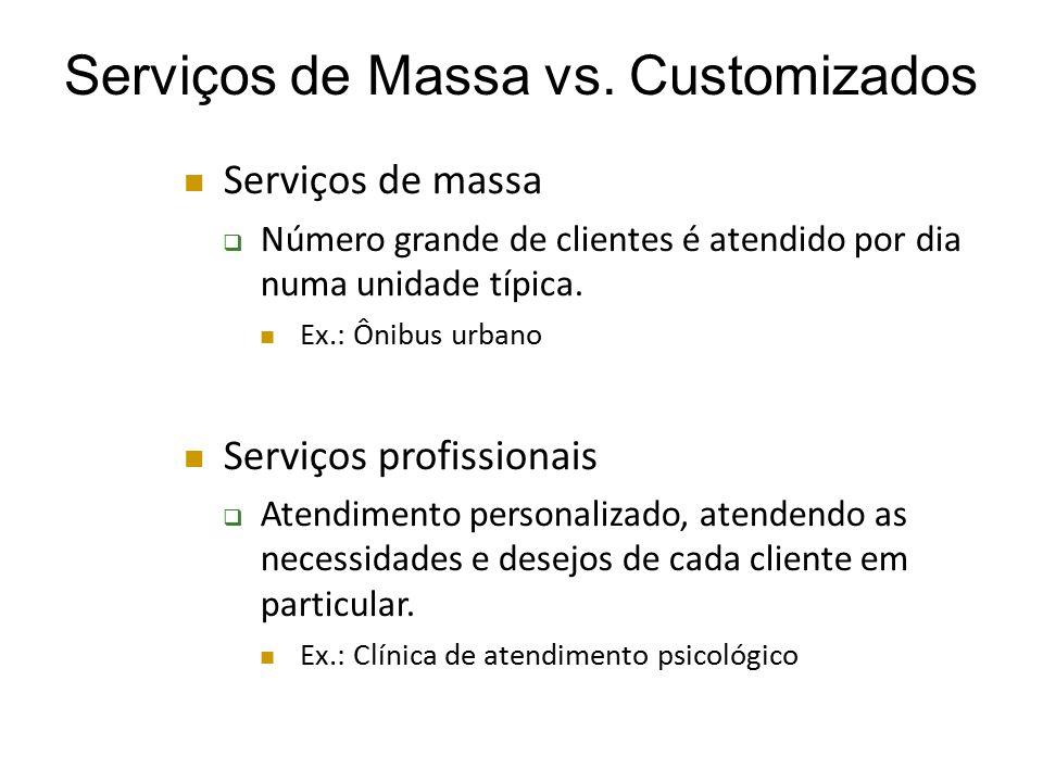 Serviços de Massa vs. Customizados Serviços de massa  Número grande de clientes é atendido por dia numa unidade típica. Ex.: Ônibus urbano Serviços p