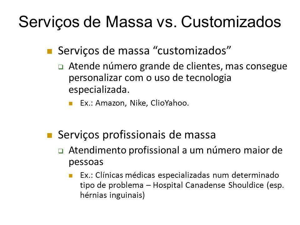 """Serviços de Massa vs. Customizados Serviços de massa """"customizados""""  Atende número grande de clientes, mas consegue personalizar com o uso de tecnolo"""