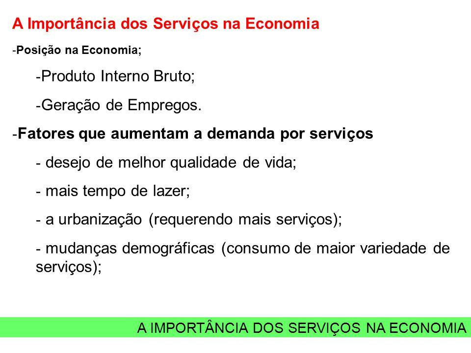 A IMPORTÂNCIA DOS SERVIÇOS NA ECONOMIA A Importância dos Serviços na Economia - Posição na Economia; - Produto Interno Bruto; - Geração de Empregos. -