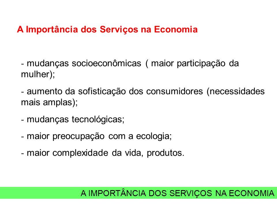 A IMPORTÂNCIA DOS SERVIÇOS NA ECONOMIA A Importância dos Serviços na Economia - mudanças socioeconômicas ( maior participação da mulher); - aumento da sofisticação dos consumidores (necessidades mais amplas); - mudanças tecnológicas; - maior preocupação com a ecologia; - maior complexidade da vida, produtos.